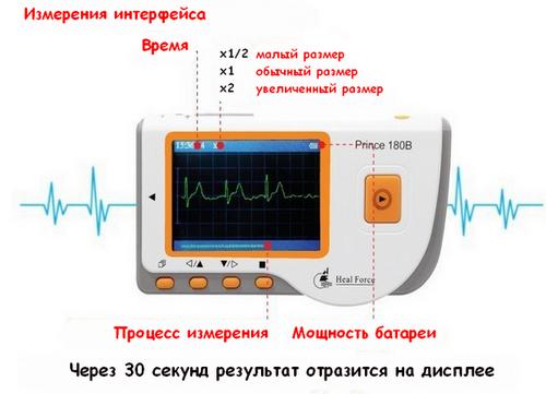 2015-01-30 16-00-44 Здравоохранения лечить сила 180B ручной легкий экг портативный экг монитор экг программное обеспечение .png5